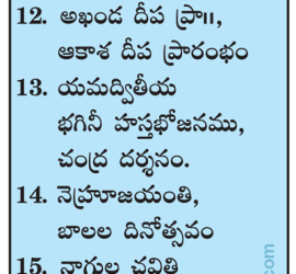 2015-Telugu-Festivals-November