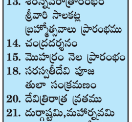 2015-Telugu-Festivals-October