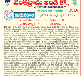 Mithuna Rasi Phalalu 2016 Monthly Predictions in Telugu
