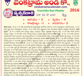Vruschika Rasi Phalalu 2016 Monthly Predictions in Telugu