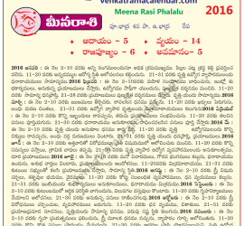 Meena Rasi Phalalu 2016 Monthly Predictions in Telugu